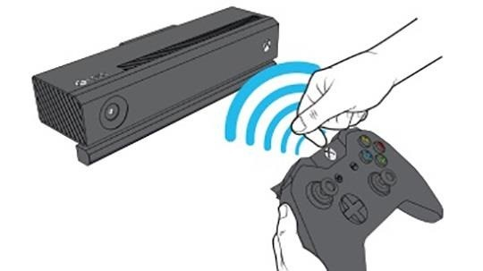 How to Connect Xbox One controller to Xbox One Console, PC or Mac