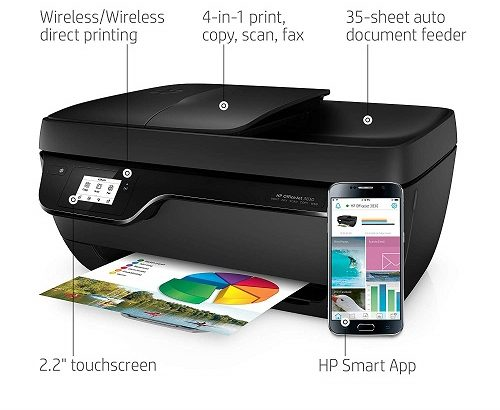 HP Officejet 3830 all in one printer price, specs and review