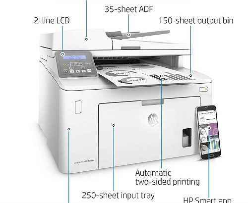 HP LaserJet Pro MFP M148dw Price, Specs and Review