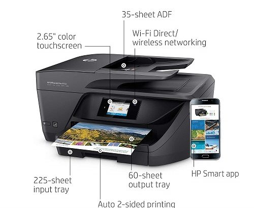 HP OfficeJet Pro 6968 Price, Specs, Reviews