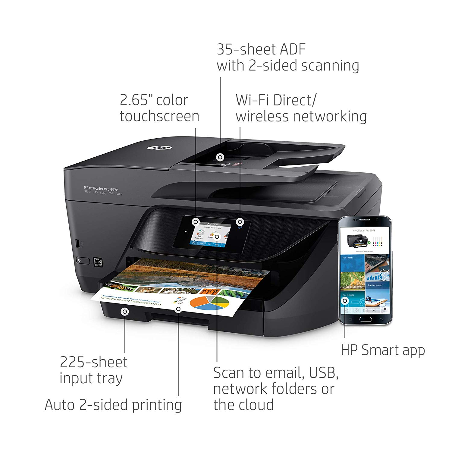 HP OfficeJet Pro 6978 Price, Specs and Reviews and